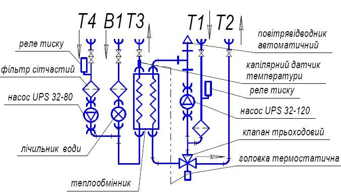 Гідравлічна схема УГВНС-150