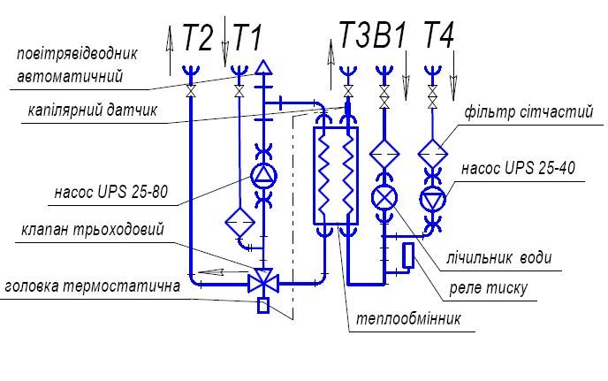 Гідравлічна схема УГВНС-90