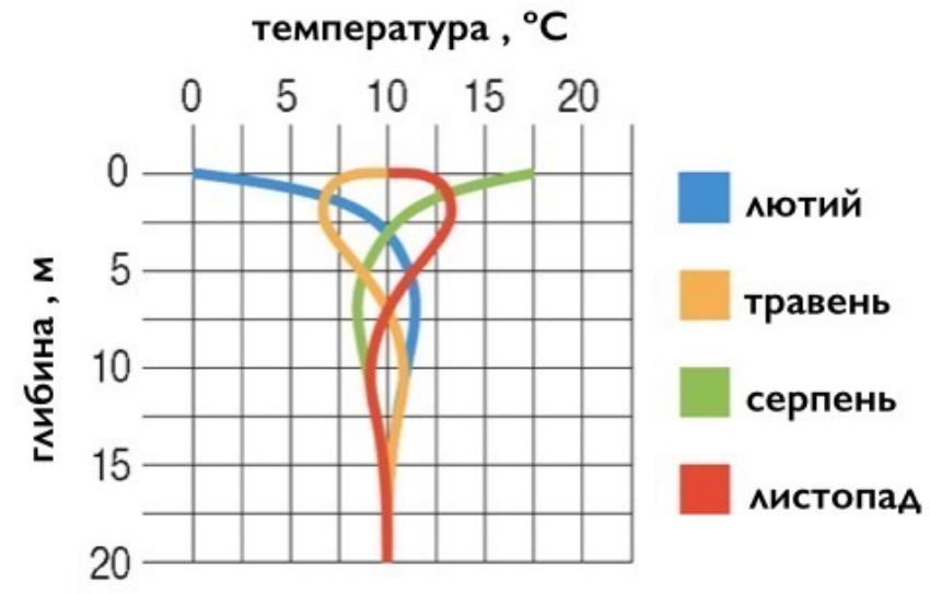 st-teplonasos-2