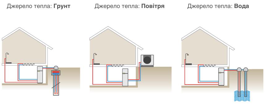 teploviy_nasos_dom