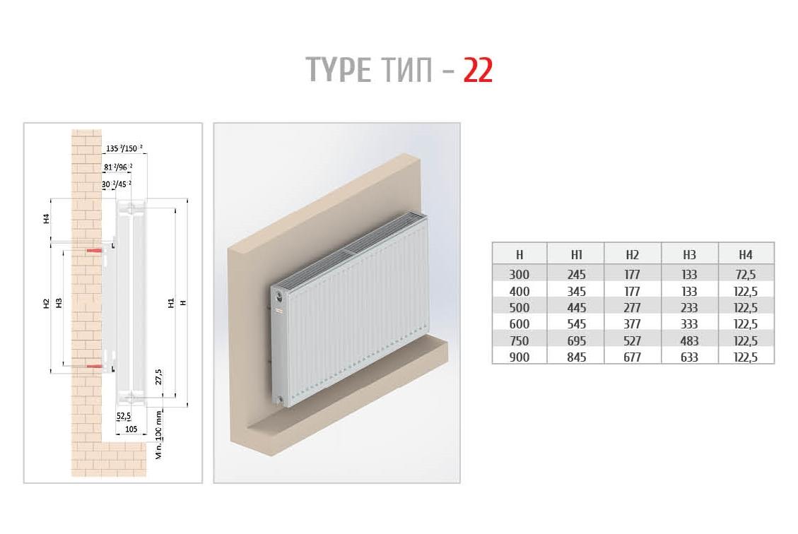 Розміри для установки компактних панельних радіаторів Copa Тип 22
