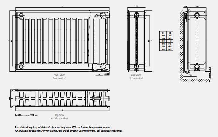 Габаритні розміри радіаторів Copa тип. 22