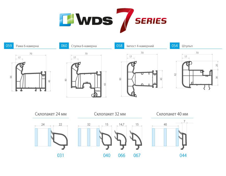 Технічні характеристикиWDS 7 SERIES