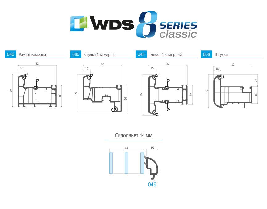 Технічні характеристикиWDS 8 SERIES