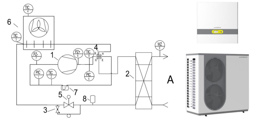 Мал.1 Схема холодильного контуру повітряного теплового насосу BasicLine BS 7010 / Waterkotte