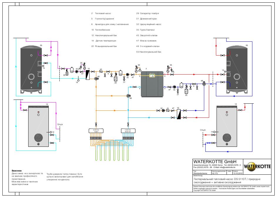 Мал.3 Тепловий насос DS 5110T / Waterkotte з системами пасивного та активного охолодження
